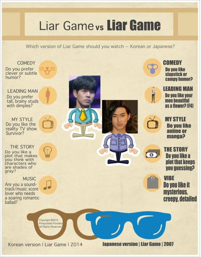 Liar Game Korean vs Japanese Infographic