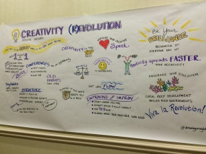 Creativity Revolution session at High Five Conference